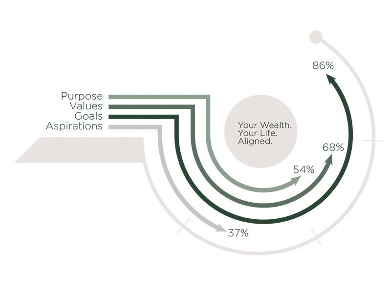 Info Graphic Study