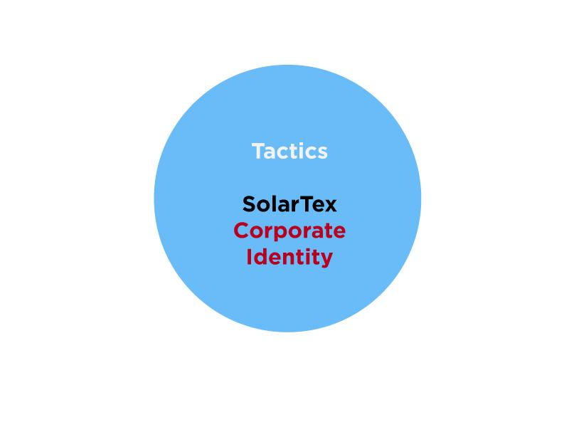 SolarTexCorpID