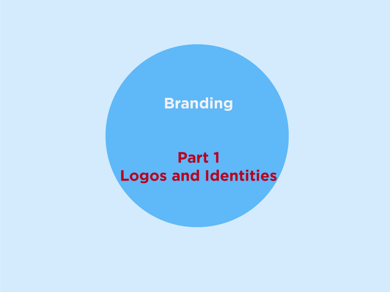 logos-Identities