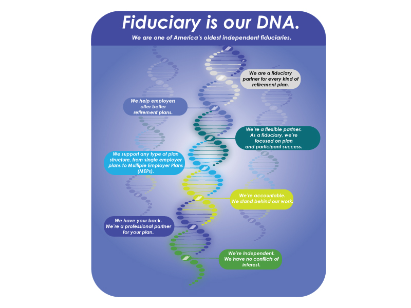 Fiduciary Is Our DNA
